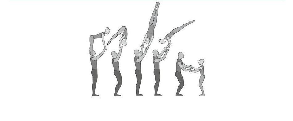 Handsalto vorwärts gebückt aus dem Schulterstand Twist (Barani)