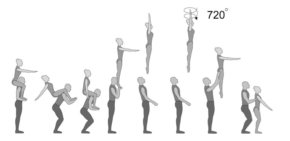 Bettarini Strecksprung 2/1 Twist