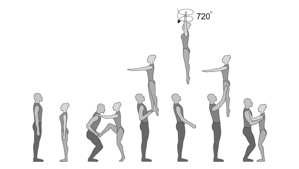 Einsteiger Strecksprung 2/1 Twist