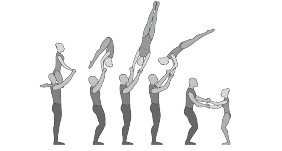 Handsalto vorwärts gebückt aus dem Schulterkniesitz Twist (Barani)