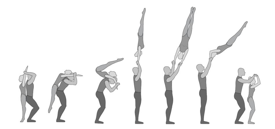 Rücken an Rücken gebückt Twist