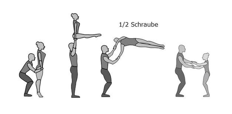 Stütz-Rückwärts-Twist