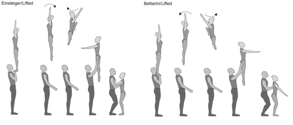 Bettarini/Einsteiger/Lifted Grätschsprung 1/1 Twist