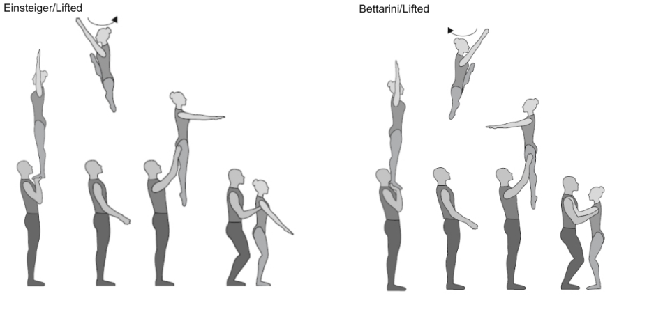 Bettarini/Einsteiger/Lifted Grätschsprung 1/2 Twist