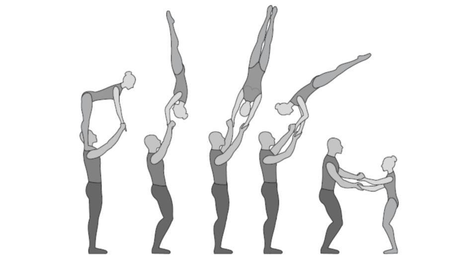 Handsalto vorwärts gestreckt aus dem Schulterstand Twist (Barani)